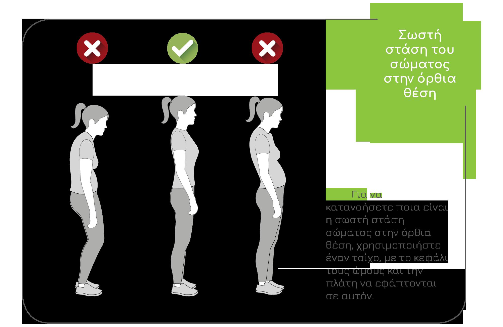 Σωστή στάση του σώματος στην όρθια θέση