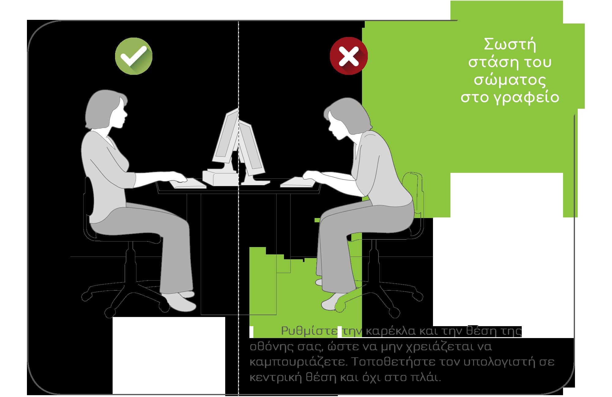 Σωστή στάση του σώματος στο γραφείο